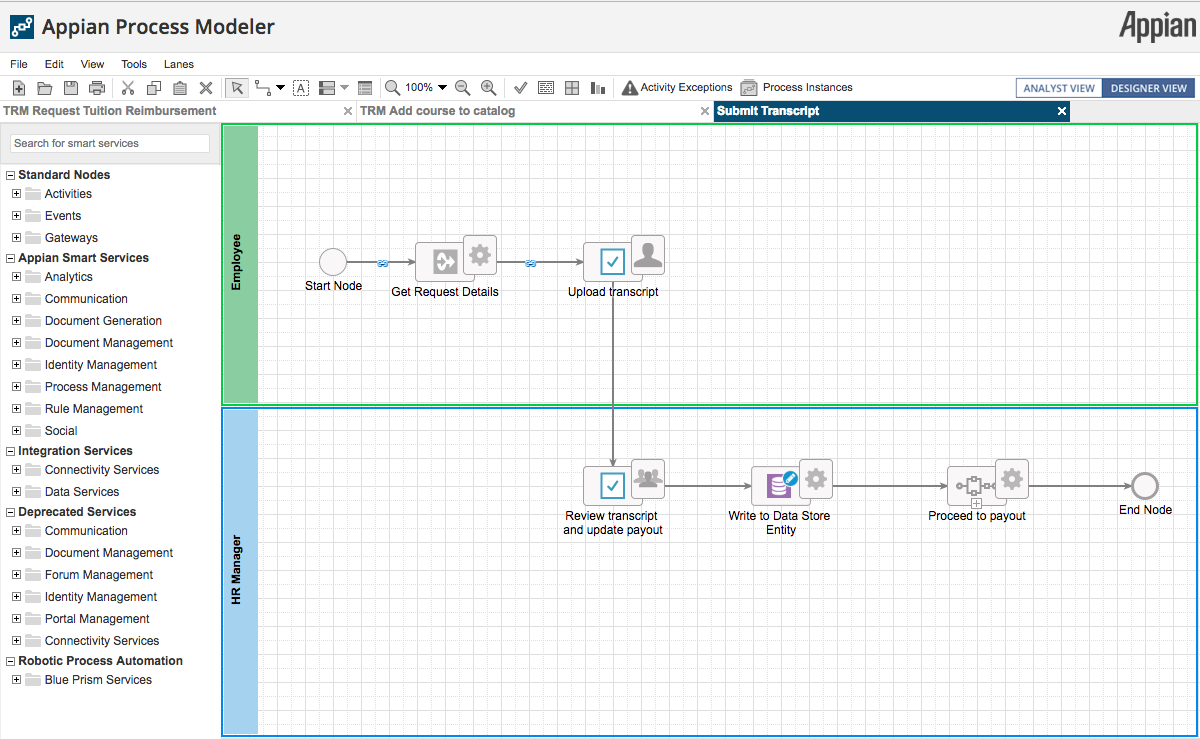 Process Modeling With Appian